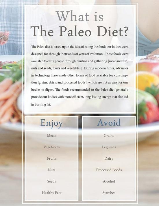Paleo Diet 4