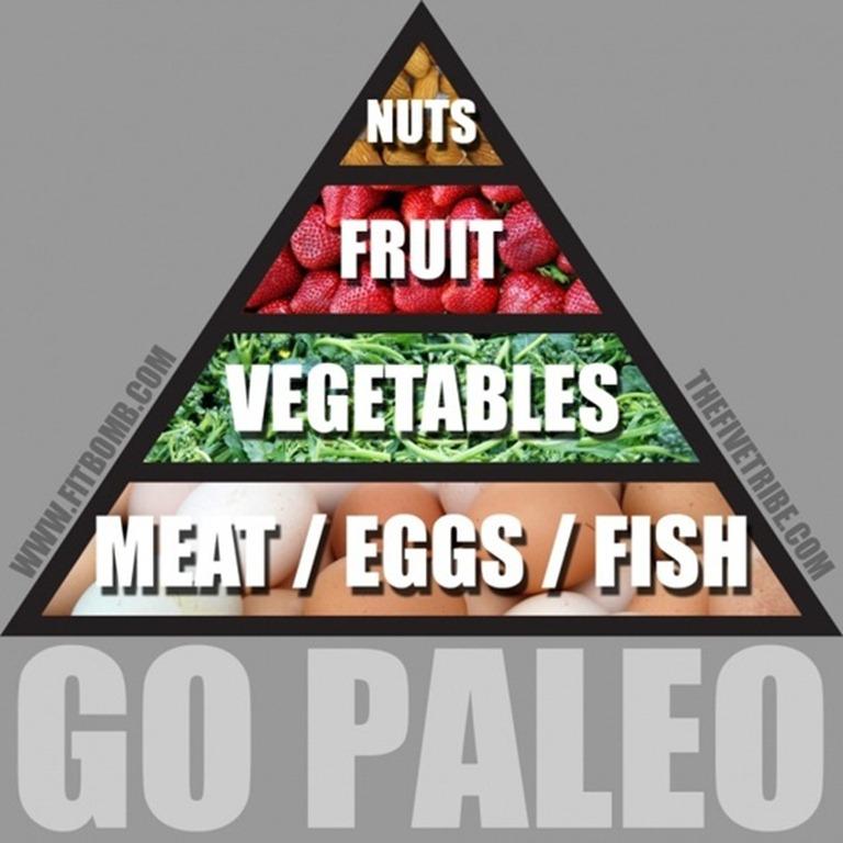Paleo Diet 5